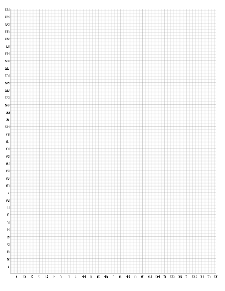 Printable Mini Graph Paper with Minecraft Numbers for designing mods